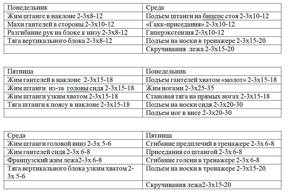 Система тренировок Догкраппа - вариант программы таблица