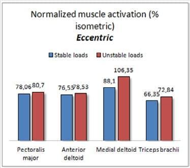 klassicheskij-zhim-effektiven-1