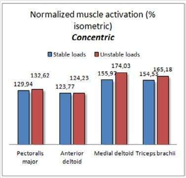 klassicheskij-zhim-effektiven-2